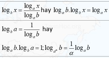 Đổi cơ số logarit - toanhocorg