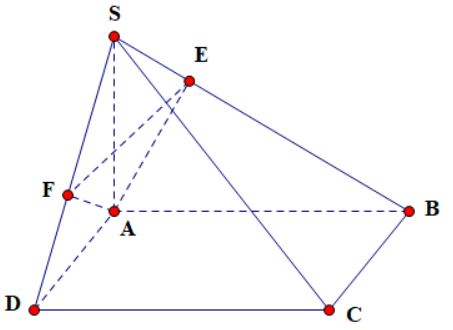 đường thẳng vuông góc với mặt phẳng