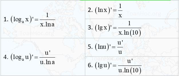 đạo hàm logarit - toanhocorg