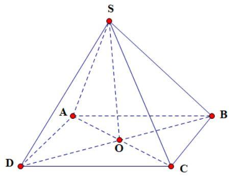 đt vuông góc với mp