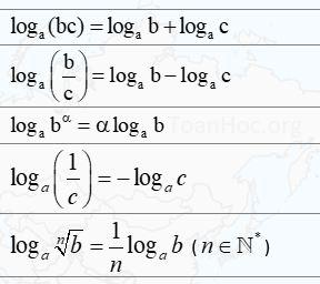 Biến đổi lôgarit trong điều kiện xác định - toanhocorg