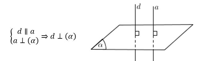bài tập đường thẳng vuông góc với mặt phẳng
