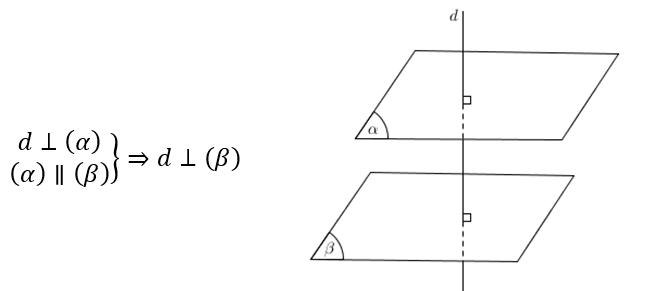 chứng minh đường thẳng vuông góc với mặt phẳng