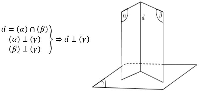 bài tập đường thẳng vuông góc với mặt phẳng có lời giải