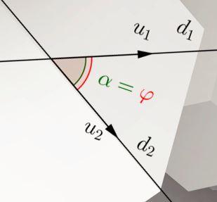 góc giữa 2 đường thẳng trong không gian