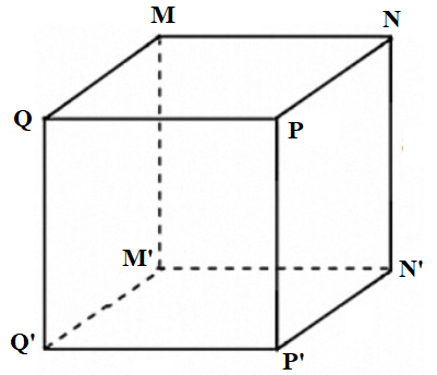 hai mặt phẳng vuông góc