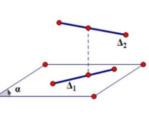 Công thức tính khoảng cách giữa 2 đường thẳng trong không gian