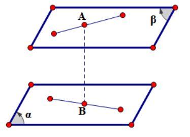 kho%E1%BA%A3ng-c%C3%A1ch-gi%E1%BB%AFa-2-