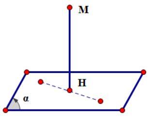 khoảng cách từ 1 điểm tới 1 mặt phẳng
