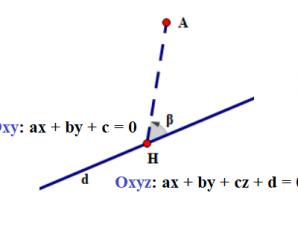 Các dạng phương trình đường thẳng trong mặt phẳng Oxy lớp 10 và mặt phẳng không gian Oxyz