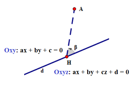 phương trình đường thẳng