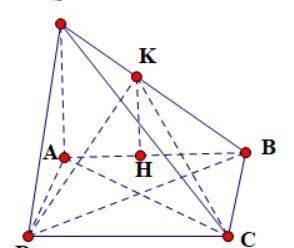 Chuyên đề thể tích khối đa diện có lời giải