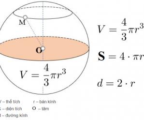 [2] công thức tính thể tích khối cầu, diện tích mặt cầu