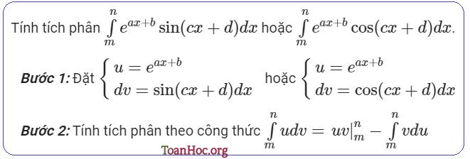 Tích phân từng phần hàm phức hợp giữa lượng giác và đa thức
