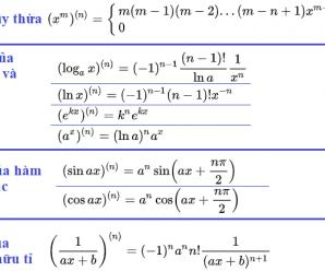 Bảng các công thức đạo hàm cơ bản và nâng cao lớp 11