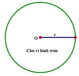 Chu vi hình tròn