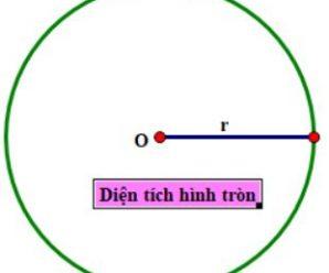 Cách toán tính chu vi hình tròn và diện tích hình tròn
