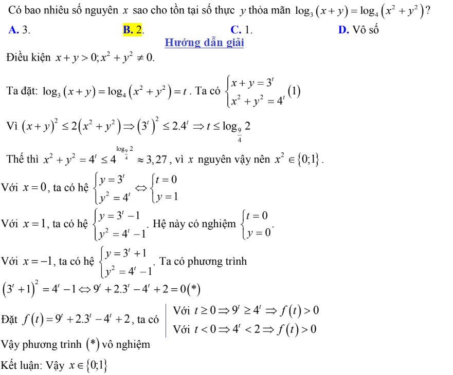 Phương trình logarit