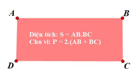【Chính xác】Cách tính diện tích hình chữ nhật và chu vi hình chữ nhật