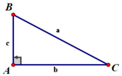 Chu vi tam giác vuông