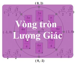 Sử dụng vòng tròn lượng giác trong vật lý 12