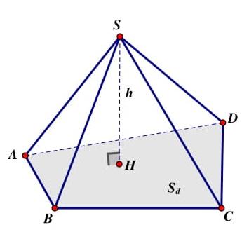 công thức hình học khối chóp