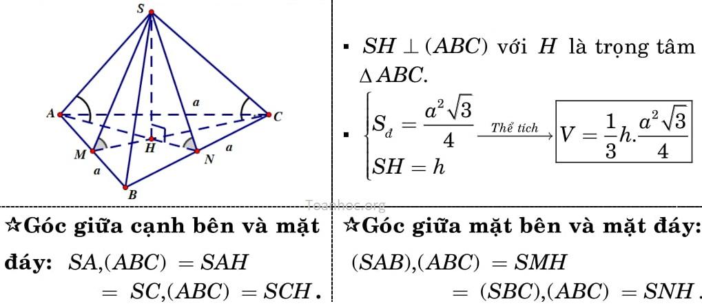 Công thức hình học chóp tam giác đều