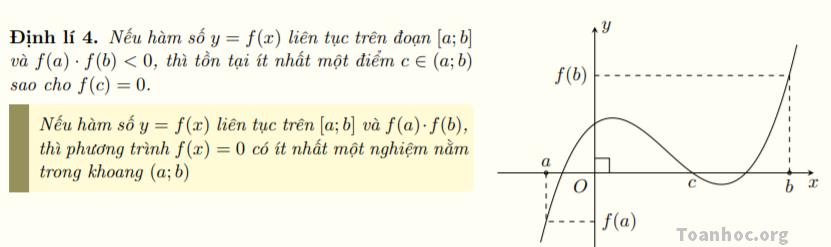 Các định lý về hàm số liên tục