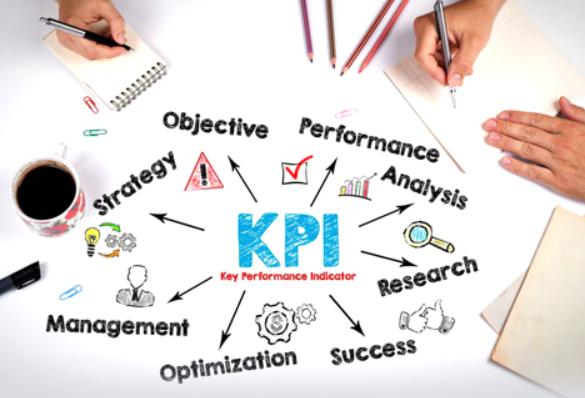 Phân loại KPI