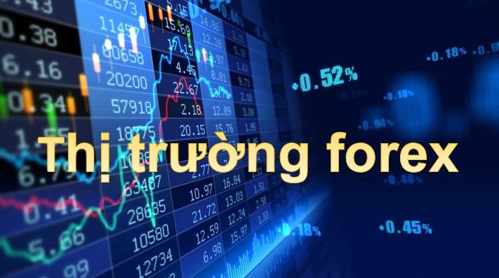 Thị trường Forex hoạt động như nào?
