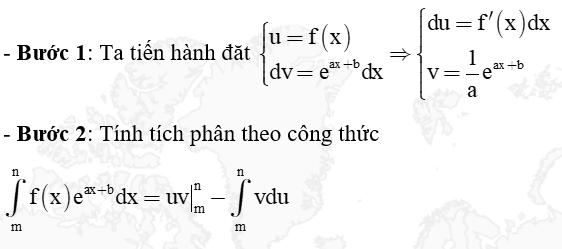 cách tính tích phân từng phần