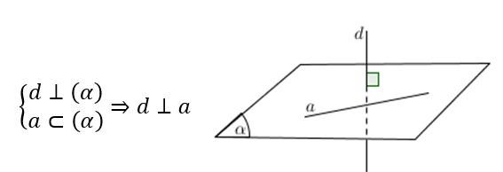 2 đường thẳng vuông góc