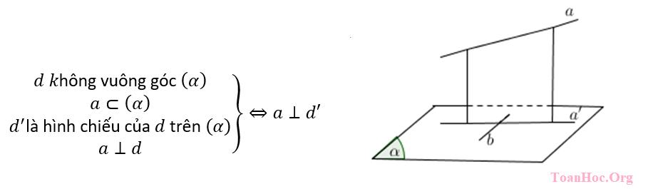 chứng minh 2 đường thẳng vuông góc