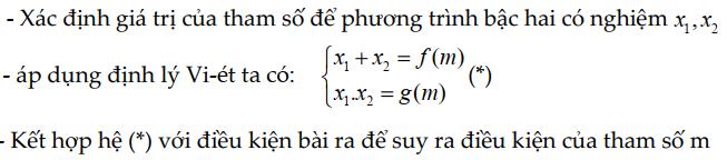 bài tập về định lý viet