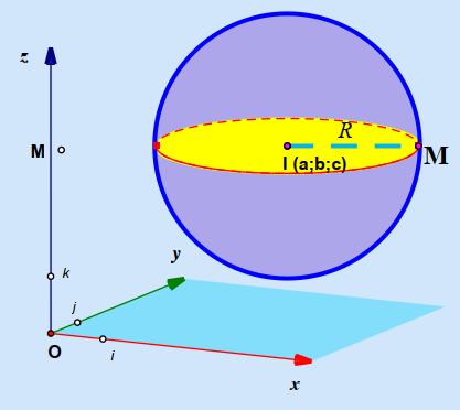 Các dạng bài phương trình mặt cầu thường gặp trong đề thi