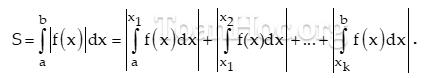 ứng dụng của tích phân tính diện tích