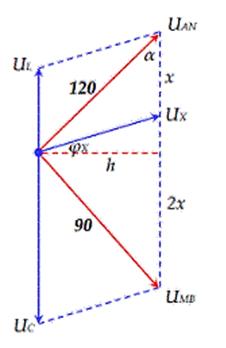Lời giải đề thi tham khảo môn vật lý 2021